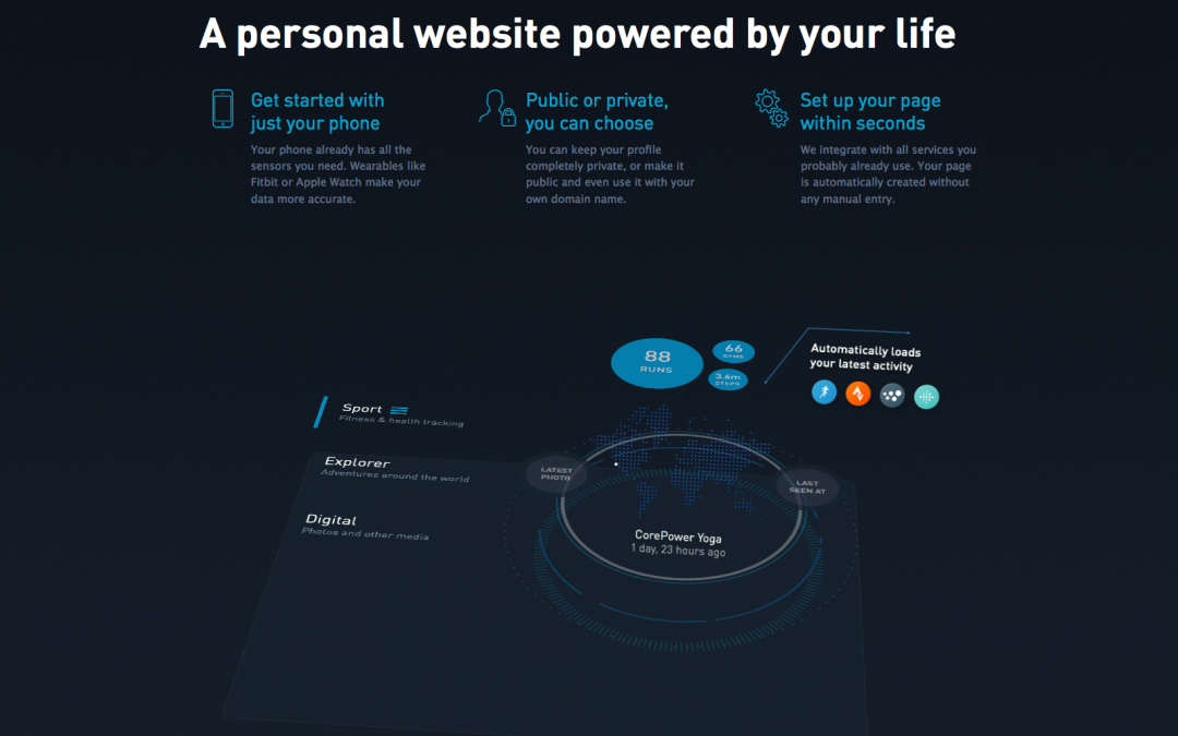 Gyroscope – A personal website powered by your life